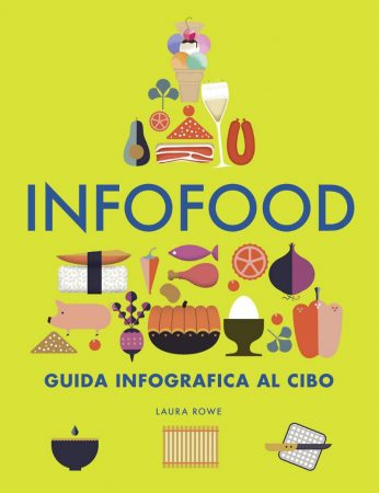 Infofood. Guida infografica al cibo di Laura Rowe