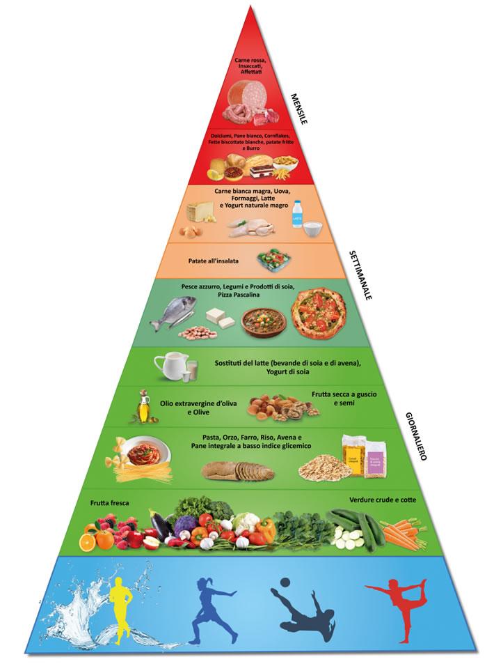 Pizza Pascalina contro il cancro